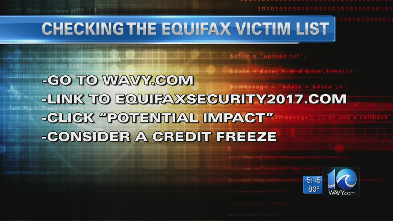 Equifax check potential impact