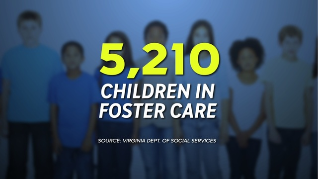 Non Profit Launches To Target Foster Care And Adoption Crisis In Va