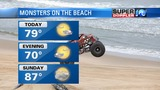 Blog: Nice Weather for a Busy Weekend
